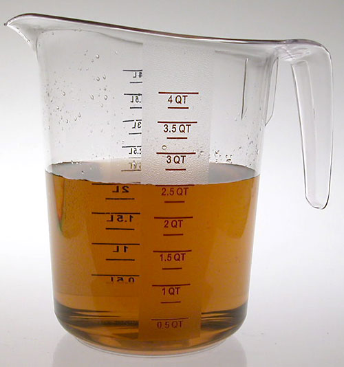 ONE GALLON MEASURING CUP